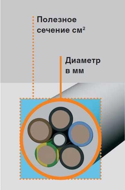 raschet-secheniya-kabelya-2-1-5268005