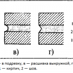 formi-rashivki-150x150-9926307