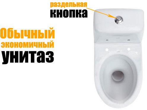 ekonomichnii-unitaz-razdel-6433935