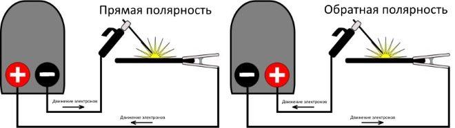 polyarnost-9089440