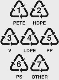simvol-plastika-7737184