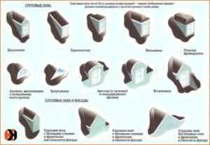 sluhovoe-okno-na-kryshe-konstruktsiya-chertezh-3-300x207-8406875