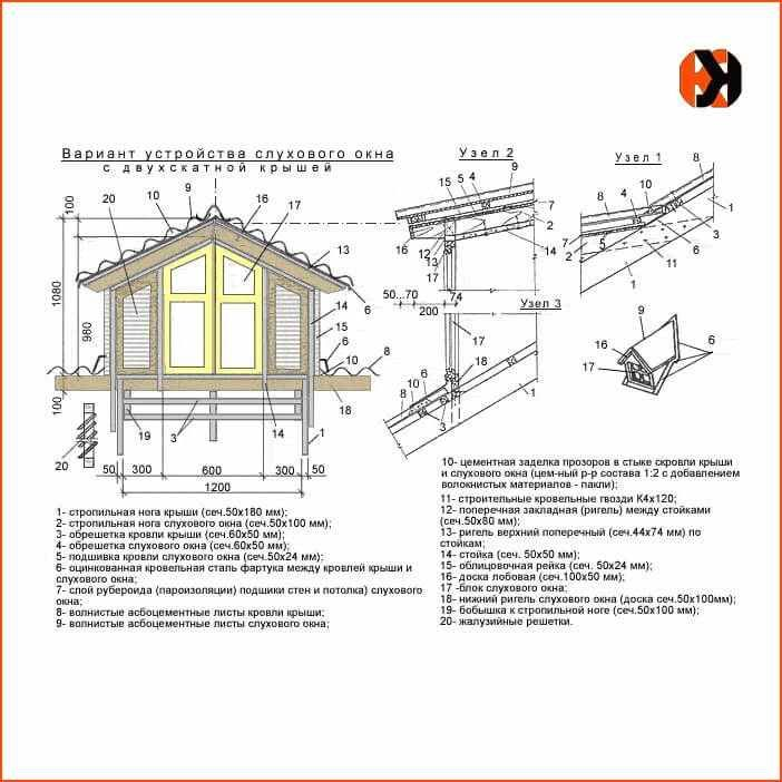 sluhovoe-okno-na-kryshe-konstruktsiya-chertezh-4-4524101