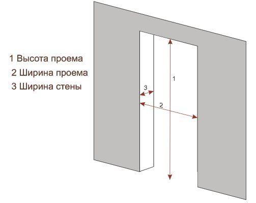 razmer-dveri-v-vannuyu-9055883