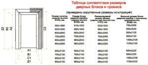 tablic4-300x132-4489382