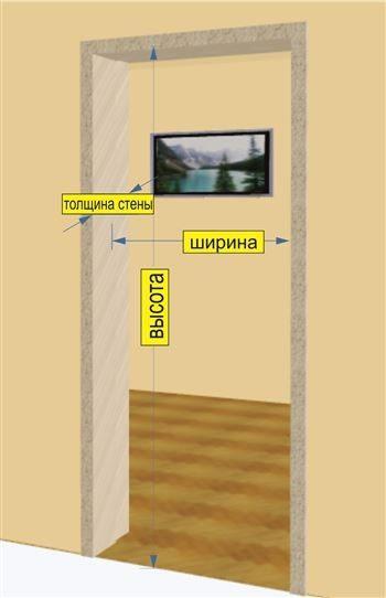 zamer-dvernogo-proema-9718808