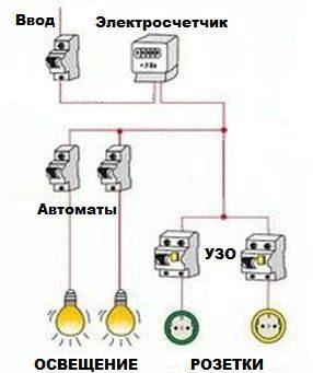 shema-elektricheskogo-podklyucheniya-na-220-volt-6874722