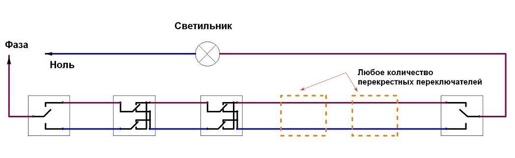 shema-mnogo-tochek-3314090