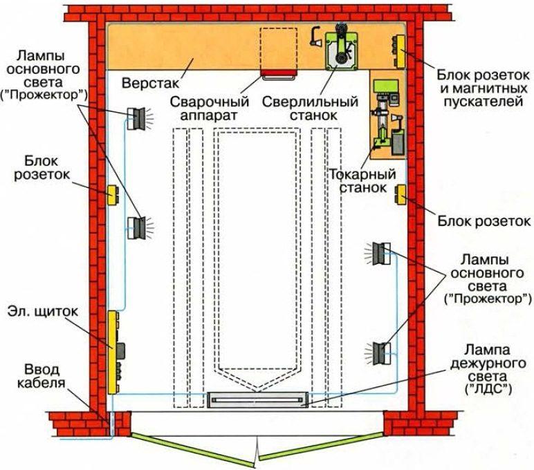 shema-razmeshhenija-jelektrooborudovanija-garazha-9898210
