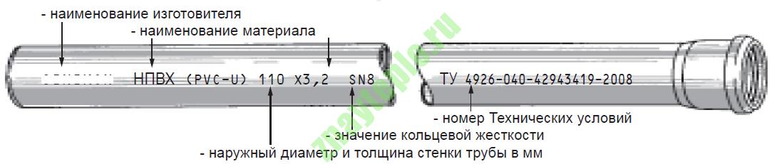 rasshifrovka-markirovki-na-trubah-9354912