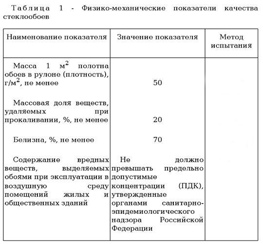 na-foto-nekotorye-harakteristiki-materiala-1821442