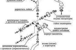 smesitel_dvuhv11-250x166-2382369