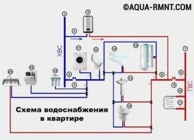1as_primer_razvod958-400x290-2454195