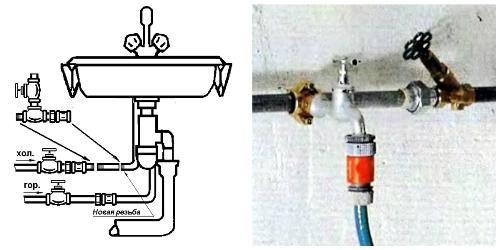 podkljuchenie-stiralnoj-mashiny-k-vodoprovodu-vode1-1238049
