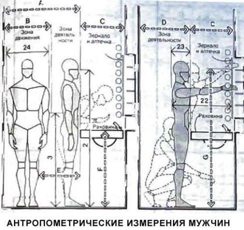 rost_muzhchin1-488x460-5309760