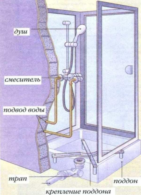 ustrojstvo-dushevoj-kabiny-3406152