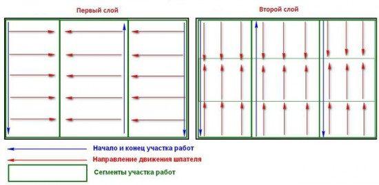 kak-shpaklevat-steny-svoimi-rukami-video-novichku-3-550x269-7813430