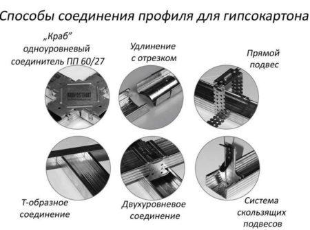 kreplenie3-450x335-2887551