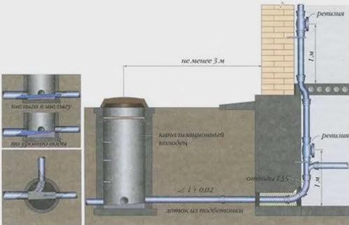 montag-kanalizacii-2-5597063