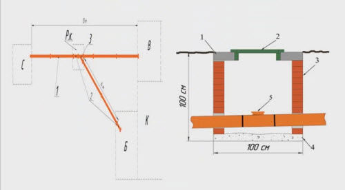 montag-kanalizacii-4-8754077