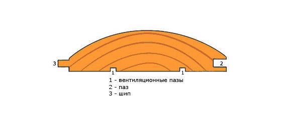 pazy-blok-hausa-8831935