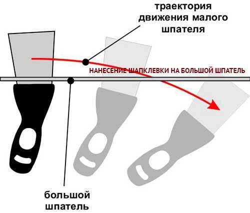 kak-pravilno-shpaklevat-steny-pod-pokrasku-nanesenie-shpaklevli-na-shpatel-4419868
