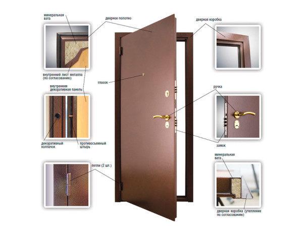 konstrukciya-vhodnoi-dveri-600x464-8318131