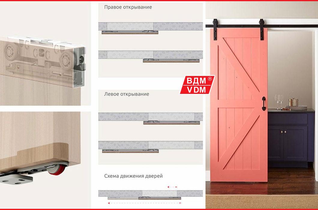 mejkomnatnyie-dveri-2-4896778