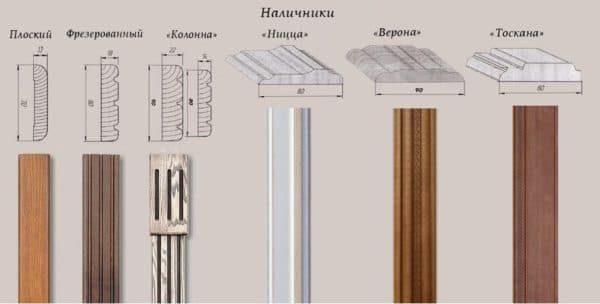 nalichniki2-600x304-7230777