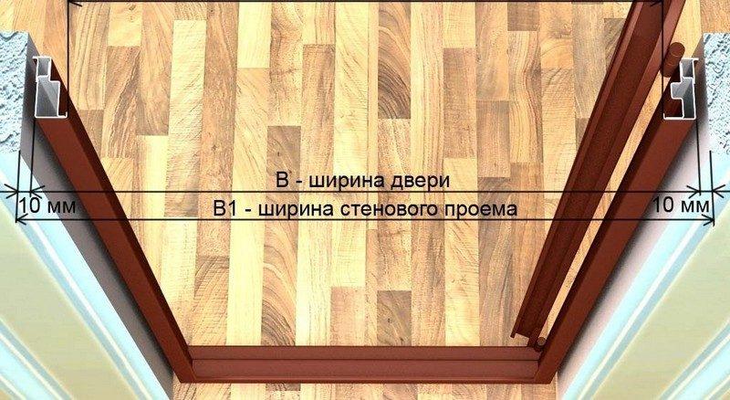 razmery_vhodnyh_i_mezhkomnatnyh_dvernyh_proemov_1-1024x560-1375941