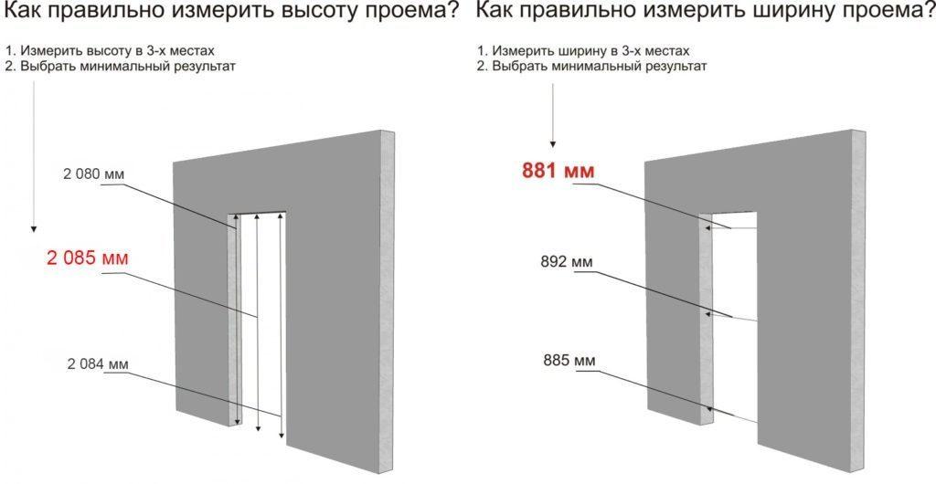 standartnaja-shirina-vhodnoj-dveri-v-dom-1024x530-2607540