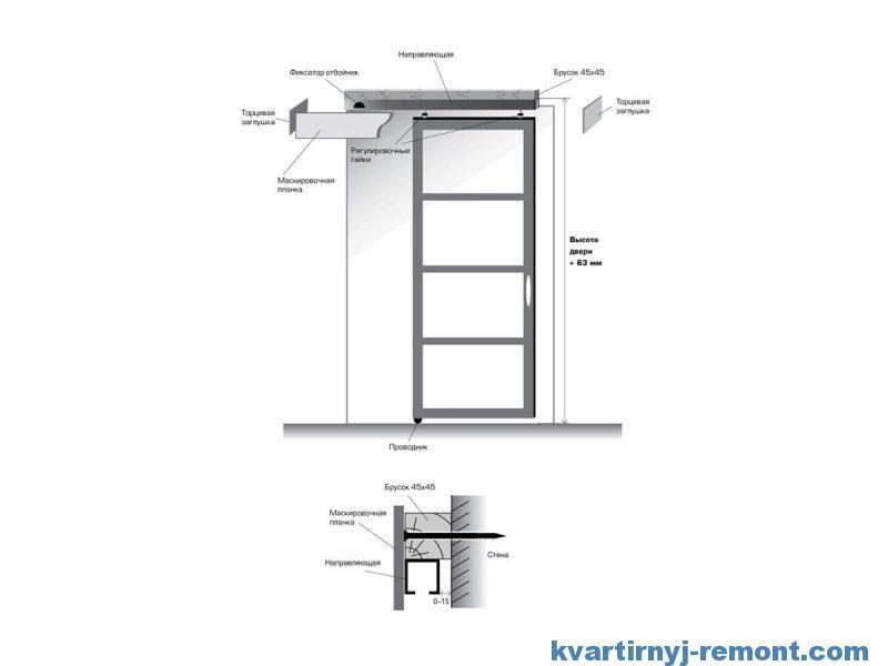 ustanovka-razdvizhnyx-mezhkomnatnyx-dverej-3-800x600-6763716